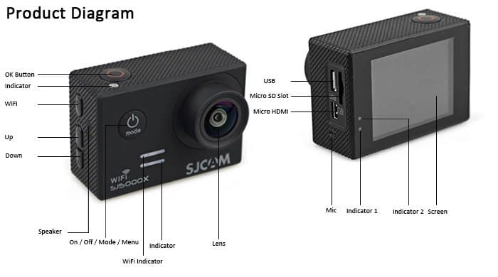 SJ5000X-3d SJ5000X Elite - Recensione Sjcam 4k con stabilizzatore Gyro