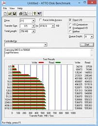 """atto-300x383 Recensione Samsung SSD 840 EVO, 250GB, 2.5"""" SATA III"""