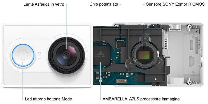 YICAMERA-esploso Xiaomi Yi Action camera: recensione, ora registra in 2k