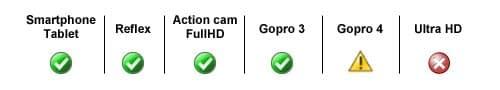 Utilizzo_SD_4 Micro SD per Gopro Hero 3+ e Hero 4 black