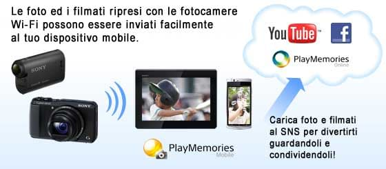app_playmemories Sony AS100V: recensione action cam subacquea