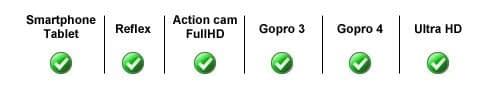 Utilizzo_SD_1 Micro SD per Gopro Hero 3+ e Hero 4 black