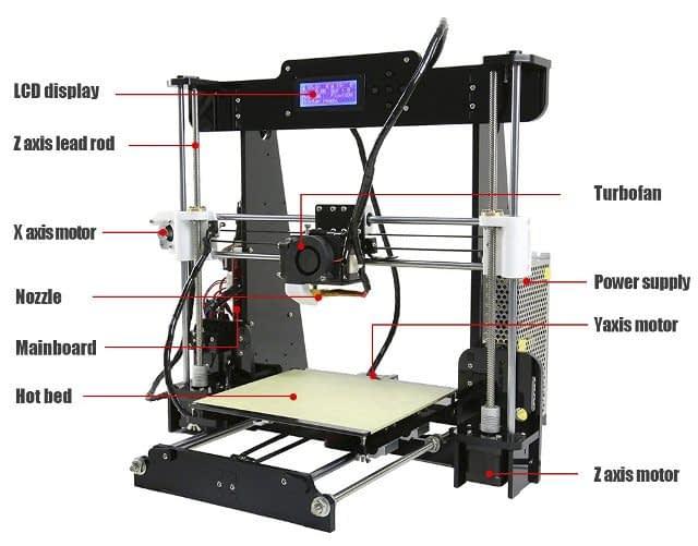 Cheap-3D-Printer-Anet-A8 Recensione Anet A8 - Stampante 3D economica