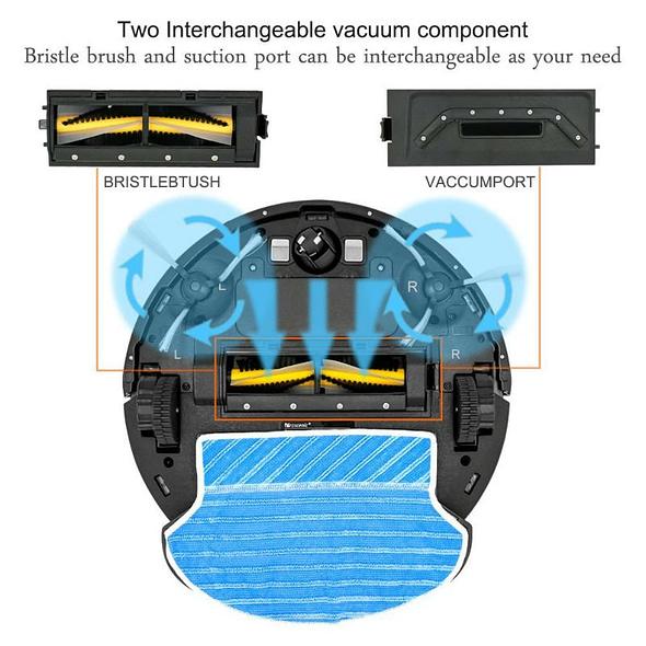 Recensione-Proscenic-790T-spazzole Recensione Proscenic 790T Robot Aspirapolvere