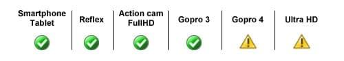 Utilizzo_SD_2 Micro SD per Gopro Hero 3+ e Hero 4 black