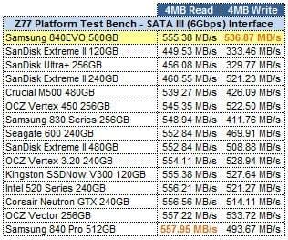"""atto-grid Recensione Samsung SSD 840 EVO, 250GB, 2.5"""" SATA III"""